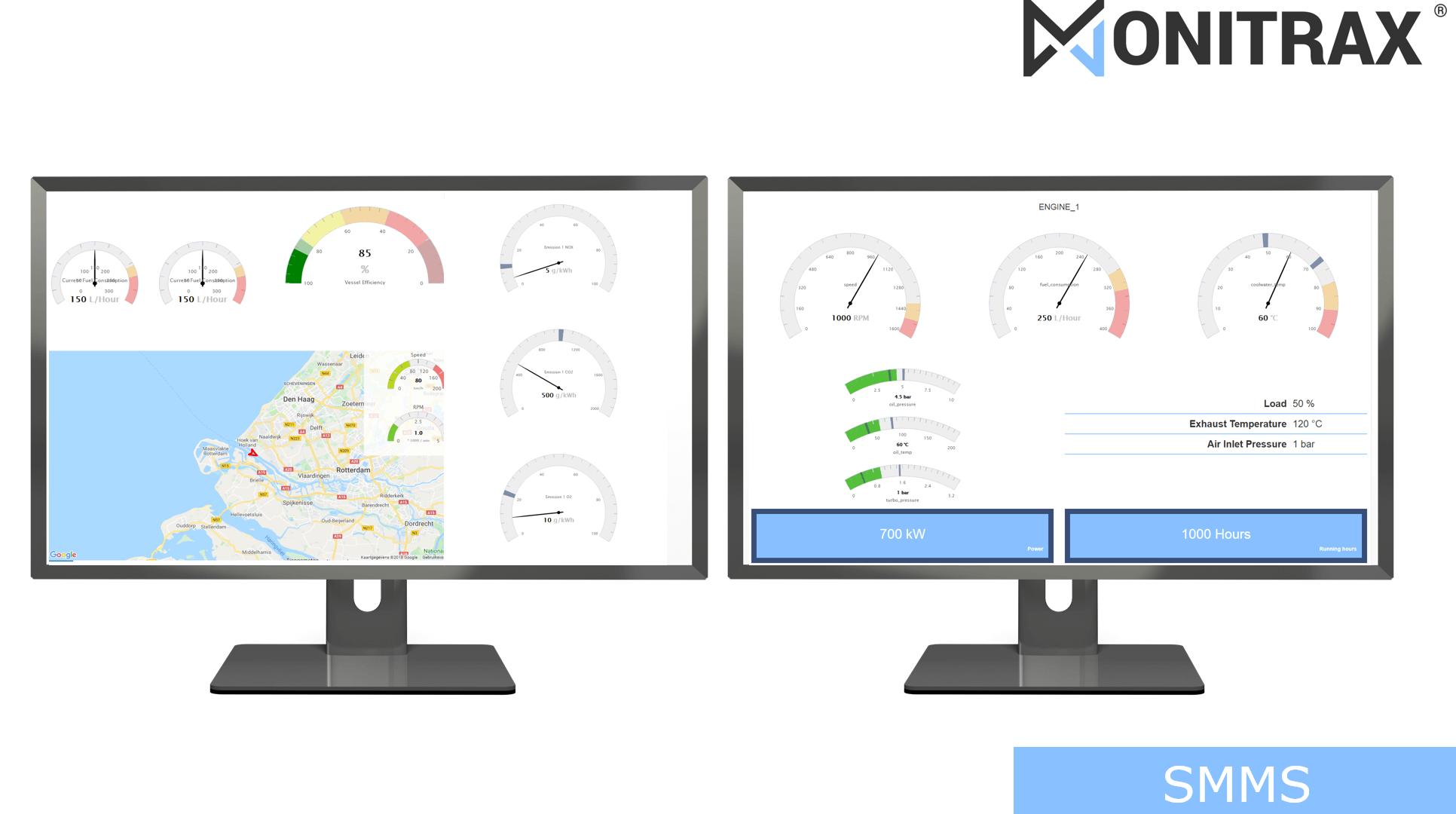 Sensors + Software to monitor and display shipdata